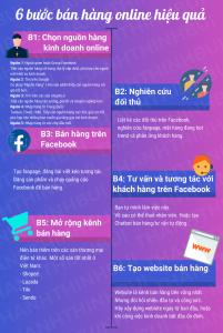 ban-hang-online-infographic-1372x2048
